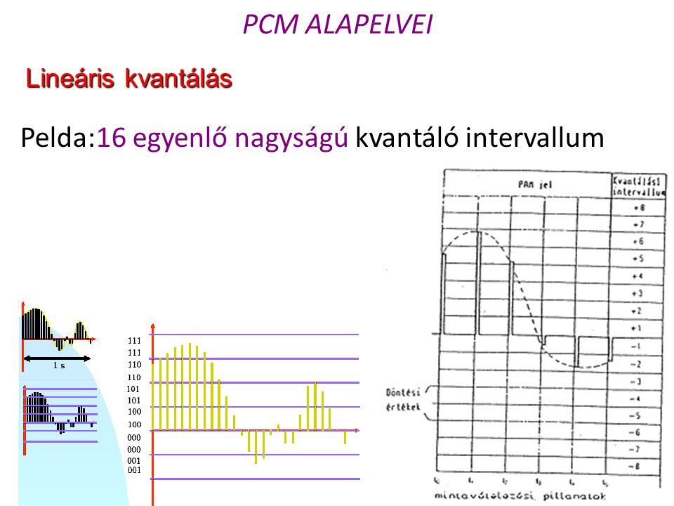 Pelda:16 egyenlő nagyságú kvantáló intervallum Lineáris kvantálás
