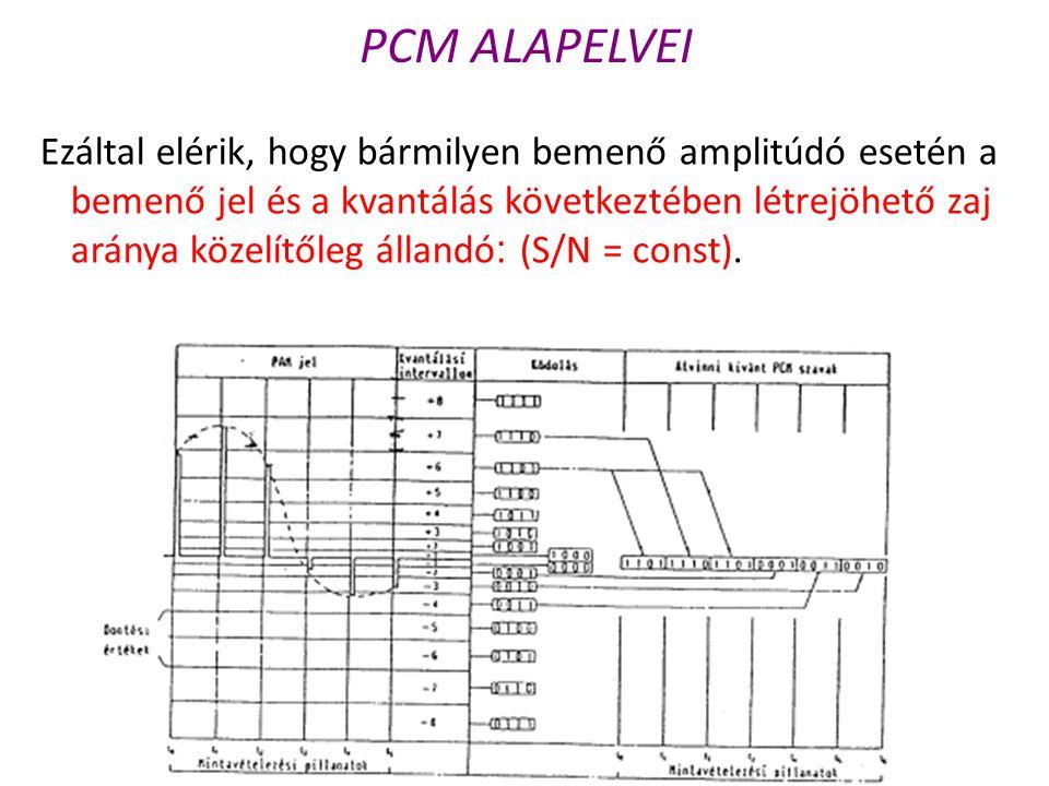 PCM ALAPELVEI Ezáltal elérik, hogy bármilyen bemenő amplitúdó esetén a bemenő jel és a kvantálás következtében létrejöhető zaj aránya közelítőleg álla