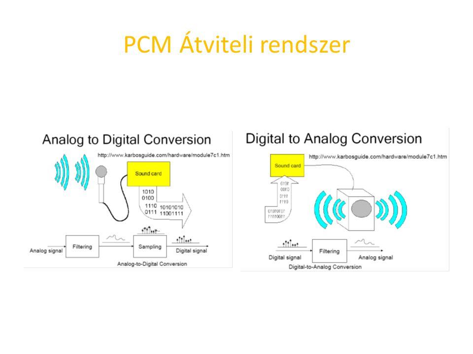 PCM ALAPELVEI A multiplexelés különböző folyamatai teljesen elektronikusan mennek végbe.