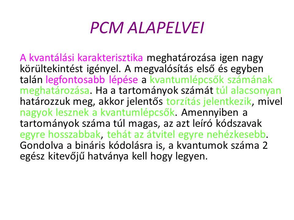 PCM ALAPELVEI A kvantálási karakterisztika meghatározása igen nagy körültekintést igényel. A megvalósítás első és egyben talán legfontosabb lépése a k