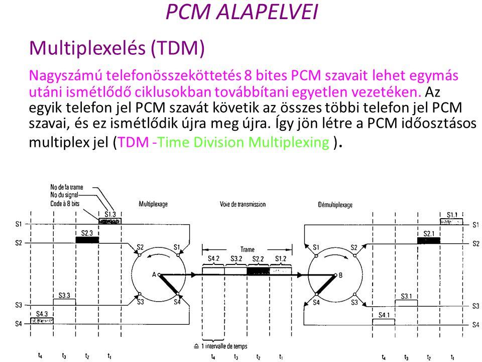 Multiplexelés (TDM) Nagyszámú telefonösszeköttetés 8 bites PCM szavait lehet egymás utáni ismétlődő ciklusokban továbbítani egyetlen vezetéken. Az egy