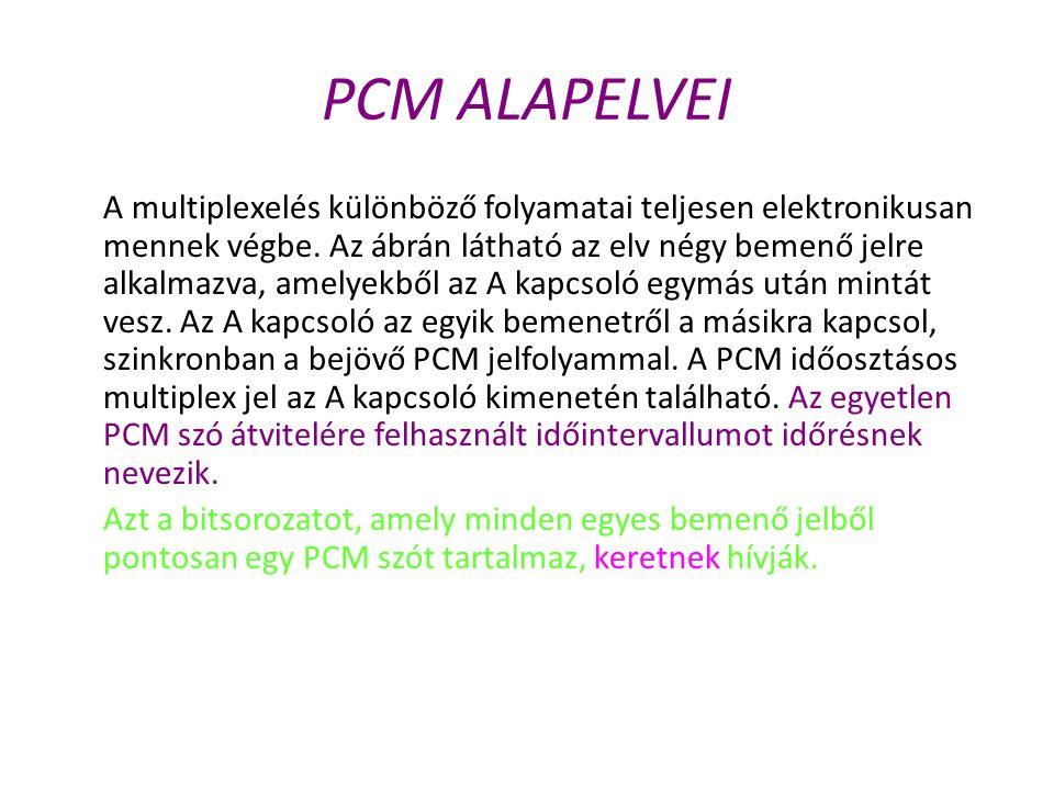 PCM ALAPELVEI A multiplexelés különböző folyamatai teljesen elektronikusan mennek végbe. Az ábrán látható az elv négy bemenő jelre alkalmazva, amelyek