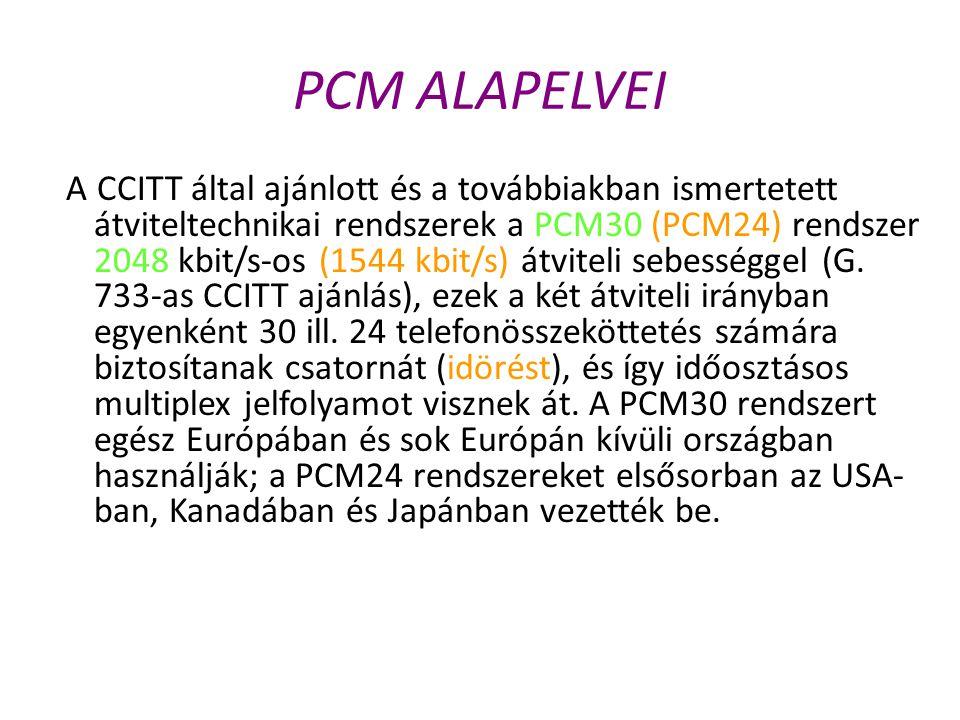 PCM ALAPELVEI A CCITT által ajánlott és a továbbiakban ismertetett átviteltechnikai rendszerek a PCM30 (PCM24) rendszer 2048 kbit/s-os (1544 kbit/s) á