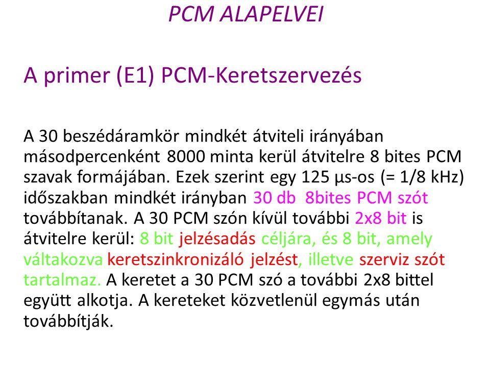 PCM ALAPELVEI A primer (E1) PCM-Keretszervezés A 30 beszédáramkör mindkét átviteli irányában másodpercenként 8000 minta kerül átvitelre 8 bites PCM sz