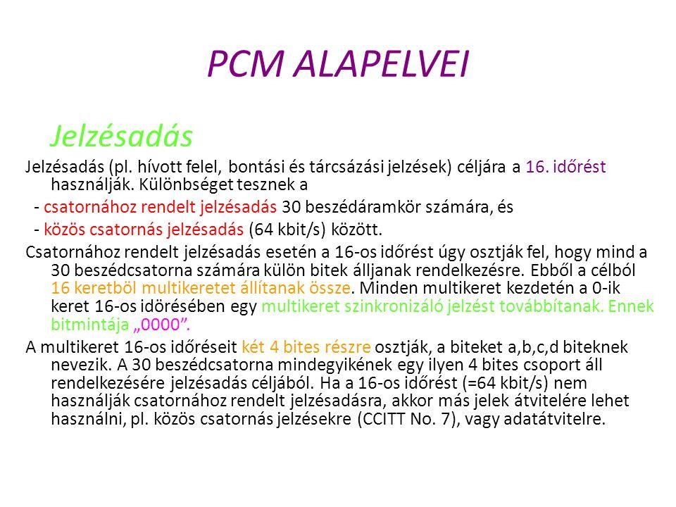 PCM ALAPELVEI Jelzésadás Jelzésadás (pl. hívott felel, bontási és tárcsázási jelzések) céljára a 16. időrést használják. Különbséget tesznek a - csato