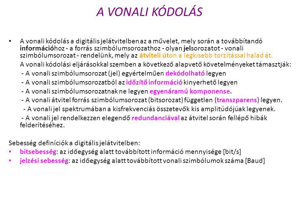 A VONALI KÓDOLÁS • A vonali kódolás a digitális jelátvitelben az a művelet, mely során a továbbítandó információhoz - a forrás szimbólumsorozathoz - o