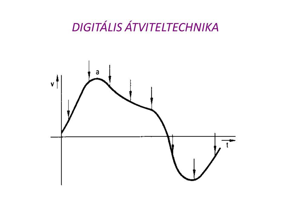 PCM ALAPELVEI • Mindent figyelembe véve úgy találták, hogy teljes periódusára nézve megfelelő eredményt ha a legkisebb döntési szint értéke a megengedett maximális amplitúdóra vonatkoztatva -72 dB.