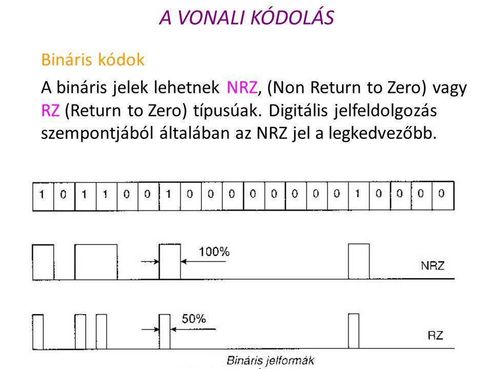 Bináris kódok A bináris jelek lehetnek NRZ, (Non Return to Zero) vagy RZ (Return to Zero) típusúak. Digitális jelfeldolgozás szempontjából általában a