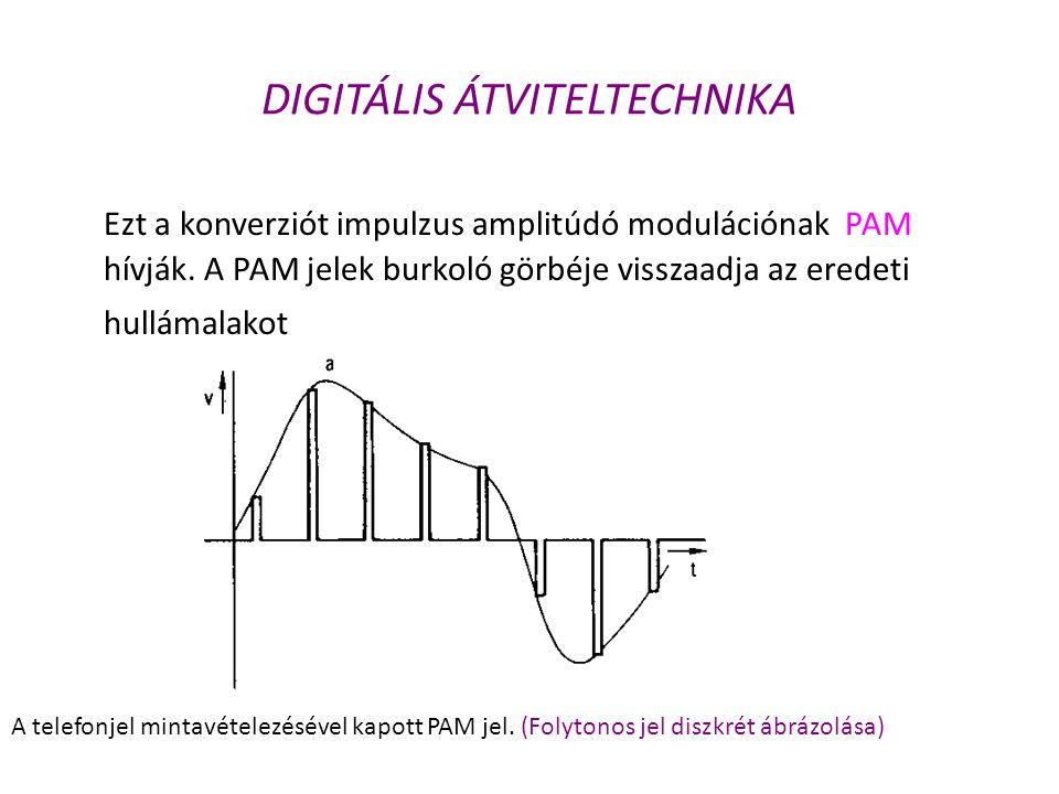 Ezt a konverziót impulzus amplitúdó modulációnak PAM hívják. A PAM jelek burkoló görbéje visszaadja az eredeti hullámalakot A telefonjel mintavételezé