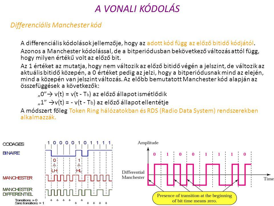 A VONALI KÓDOLÁS Differenciális Manchester kód A differenciális kódolások jellemzője, hogy az adott kód függ az előző bitidő kódjától. Azonos a Manche