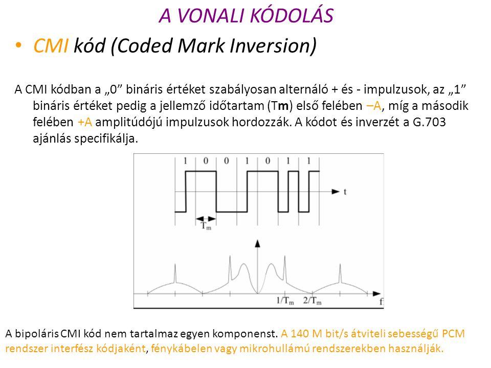 """A VONALI KÓDOLÁS • CMI kód (Coded Mark Inversion) A CMI kódban a """"0"""" bináris értéket szabályosan alternáló + és - impulzusok, az """"1"""" bináris értéket p"""