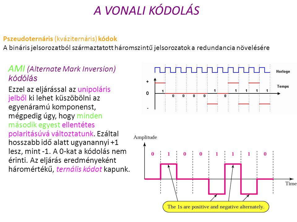 A VONALI KÓDOLÁS AMI (Alternate Mark Inversion) kódólás Ezzel az eljárással az unipoláris jelből ki lehet küszöbölni az egyenáramú komponenst, mégpedi