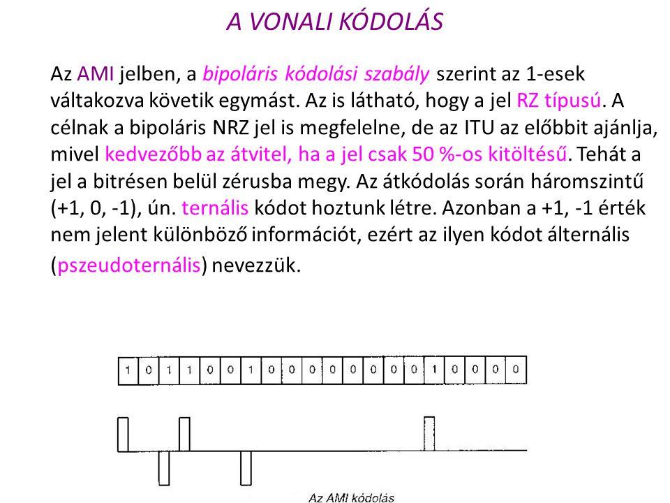A VONALI KÓDOLÁS Az AMI jelben, a bipoláris kódolási szabály szerint az 1-esek váltakozva követik egymást. Az is látható, hogy a jel RZ típusú. A céln