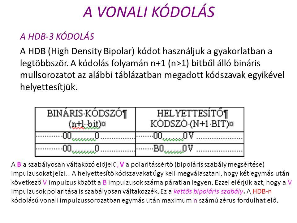 A VONALI KÓDOLÁS A HDB-3 KÓDOLÁS A HDB (High Density Bipolar) kódot használjuk a gyakorlatban a legtöbbször. A kódolás folyamán n+1 (n>1) bitből álló