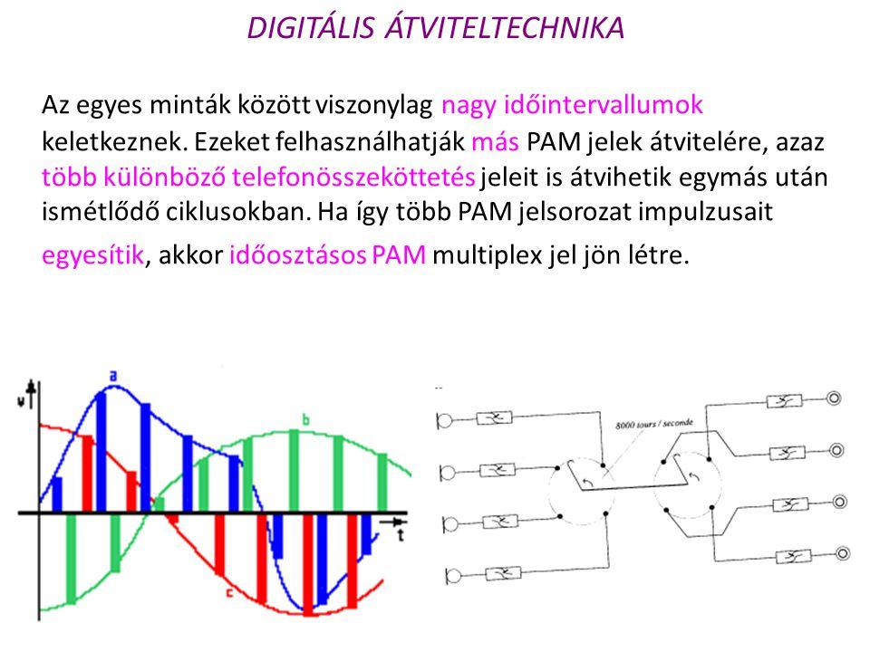 DIGITÁLIS ÁTVITELTECHNIKA Ha a mintákat, azaz a különböző amplitúdójú impulzusokat átalakítják bináris kódolású jelekké, akkor impulzus kód modulációról (PCM: Pulse Code Modulation) beszélünk.