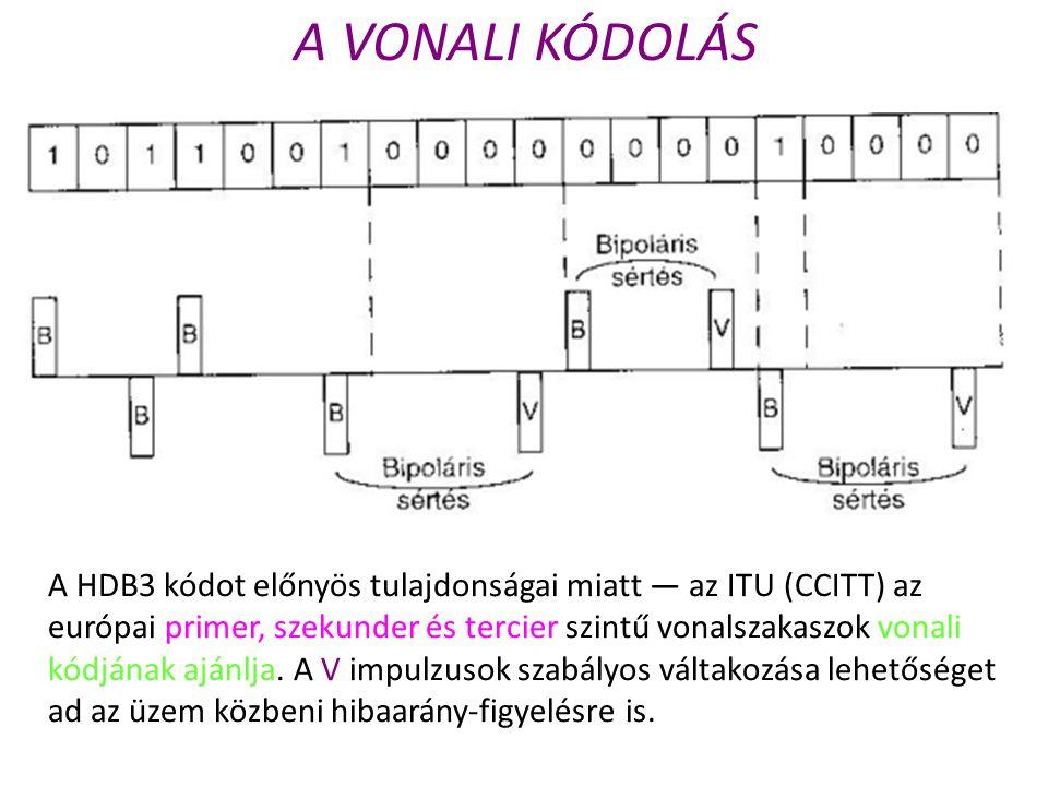 A VONALI KÓDOLÁS A HDB3 kódot előnyös tulajdonságai miatt — az ITU (CCITT) az európai primer, szekunder és tercier szintű vonalszakaszok vonali kódján