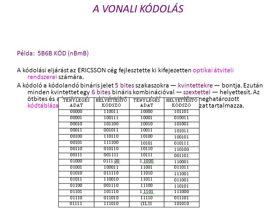 Példa: 5B6B KÓD (nBmB) A kódolási eljárást az ERICSSON cég fejlesztette ki kifejezetten optikai átviteli rendszerei számára. A kódoló a kódolandó biná