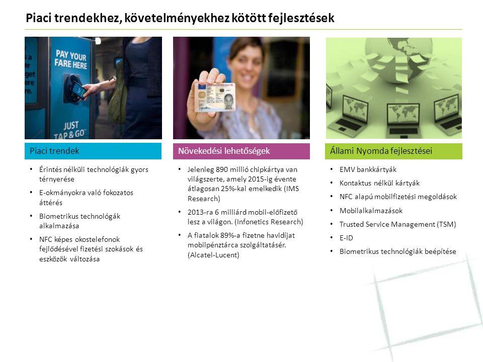 Biztonsági nyomtatványok Rövid távú innovációk: sikeres termékszegmensek további fejlesztése • Kapacitásnövelő beruházások: Müller Martini Concepta nyomógép • E-szolgáltatások lehetősége: e-archív • Napi 4 millió A4 lap megszemélyesítése és napi 700 ezer boríték postázása • Négy gyártóbázis: Budapest, Kolozsvár, Bukarest és Szófia - ugyanolyan színvonalon szolgálja ki az igényeket.