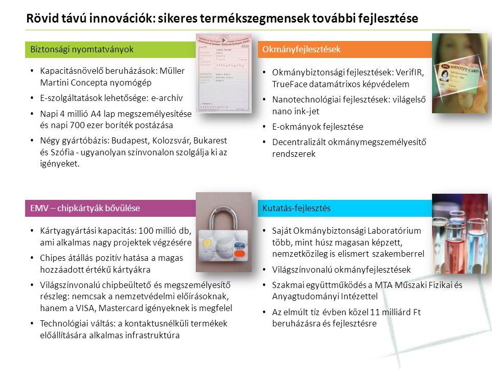 Biztonsági nyomtatványok Rövid távú innovációk: sikeres termékszegmensek további fejlesztése • Kapacitásnövelő beruházások: Müller Martini Concepta ny