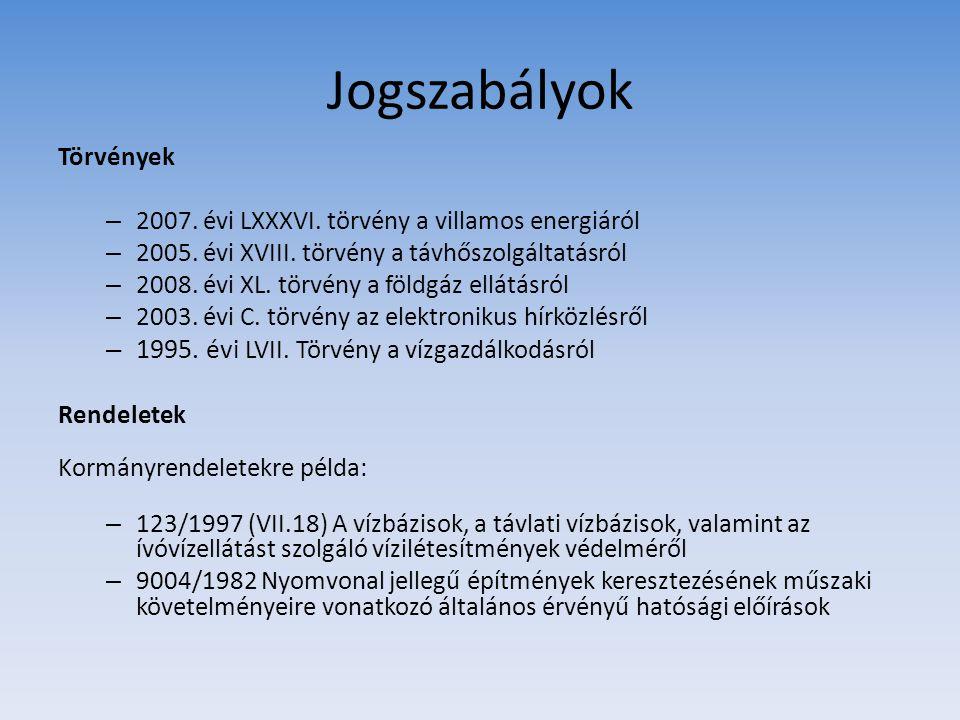 Jogszabályok Törvények – 2007. évi LXXXVI. törvény a villamos energiáról – 2005. évi XVIII. törvény a távhőszolgáltatásról – 2008. évi XL. törvény a f