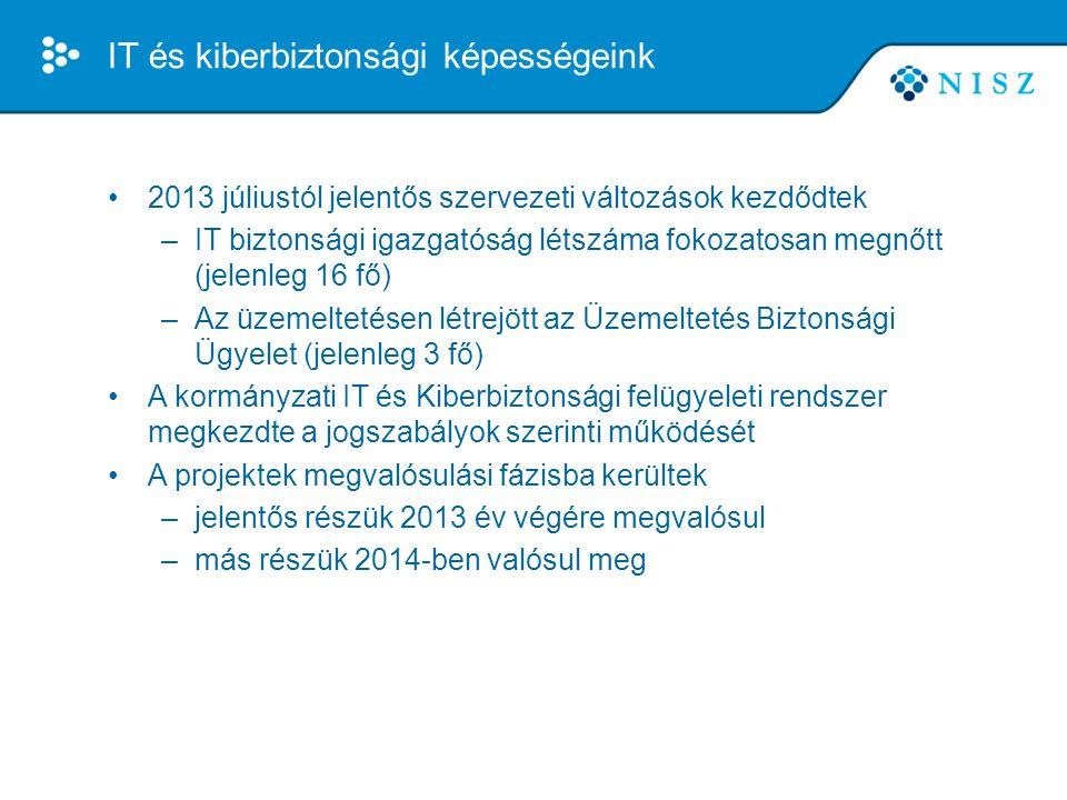 Jogszabályi követelmények •2013.évi L.