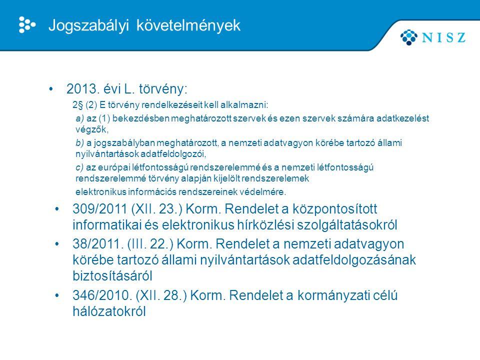 Jogszabályi követelmények •2013. évi L. törvény: 2§ (2) E törvény rendelkezéseit kell alkalmazni: a) az (1) bekezdésben meghatározott szervek és ezen