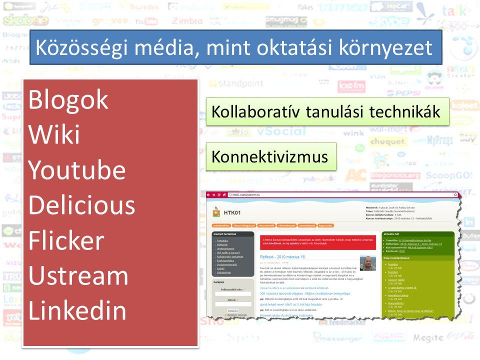 Közösségi média és a könyvtár Trendek 2011-2012 Közösségi média oktatása a könyvtárban Google apps Blogok Wiki Youtube Delicious Slideshare Flicker Ustream Google apps Blogok Wiki Youtube Delicious Slideshare Flicker Ustream Kollaboratív tanulási technikák Konnektivizmus