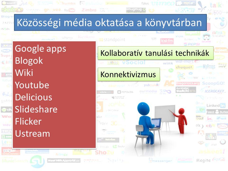 Közösségi média és a könyvtár Trendek 2011-2012 Közösségi média oktatása a könyvtárban Google apps Blogok Wiki Youtube Delicious Slideshare Flicker Us