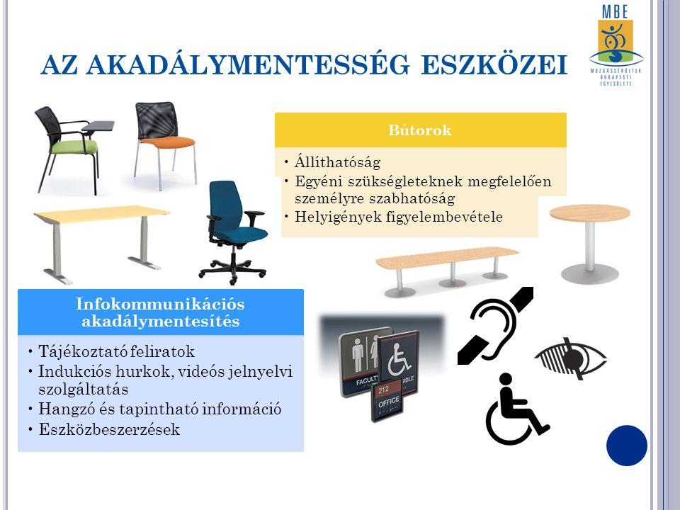 AZ AKADÁLYMENTESSÉG ESZKÖZEI Infokommunikációs akadálymentesítés •Tájékoztató feliratok •Indukciós hurkok, videós jelnyelvi szolgáltatás •Hangzó és ta