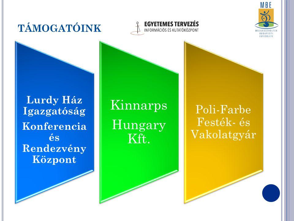 TÁMOGATÓINK Lurdy Ház Igazgatóság Konferencia és Rendezvény Központ Kinnarps Hungary Kft. Poli-Farbe Festék- és Vakolatgyár