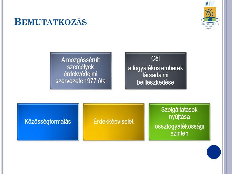 KözösségformálásÉrdekképviselet Szolgáltatások nyújtása összfogyatékossági szinten A mozgássérült személyek érdekvédelmi szervezete 1977 óta Cél a fog