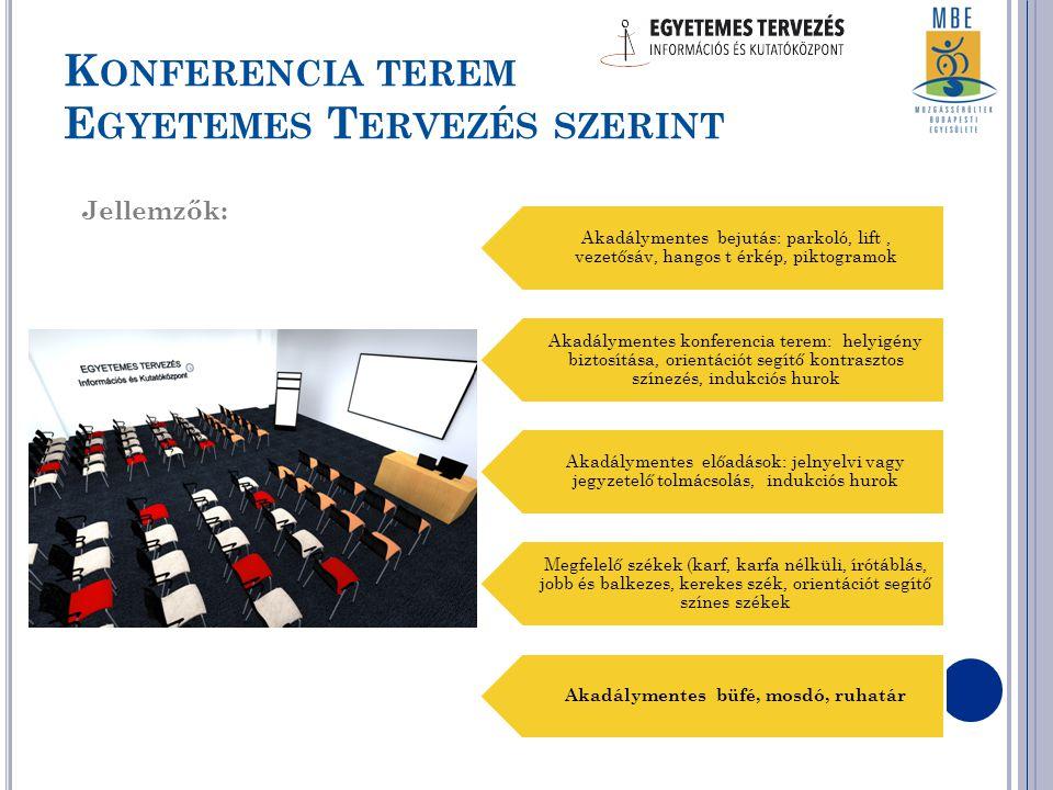 TÁMOGATÓINK Lurdy Ház Igazgatóság Konferencia és Rendezvény Központ Kinnarps Hungary Kft.