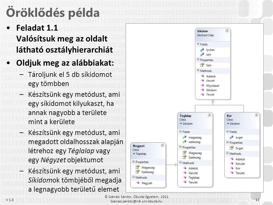V 1.0 •Feladat 1.1 Valósítsuk meg az oldalt látható osztályhierarchiát •Oldjuk meg az alábbiakat: –Tároljunk el 5 db síkidomot egy tömbben –Készítsünk