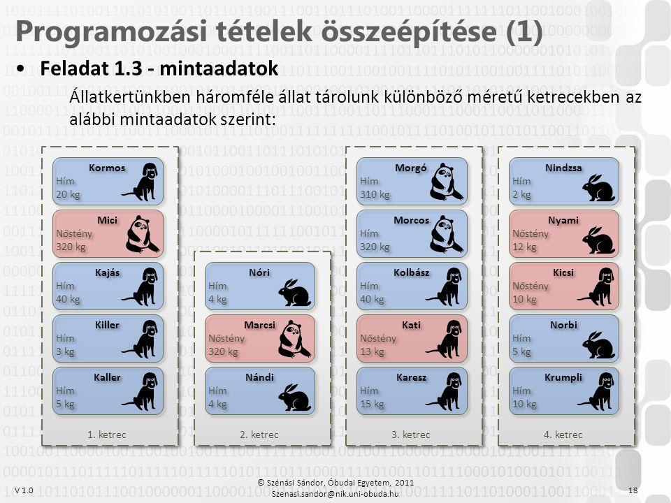 V 1.0 •Feladat 1.3 - mintaadatok Állatkertünkben háromféle állat tárolunk különböző méretű ketrecekben az alábbi mintaadatok szerint: Nóri Hím 4 kg Nó