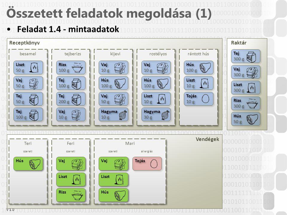 V 1.0 •Feladat 1.4 - mintaadatok Receptkönyv Összetett feladatok megoldása (1) Liszt 50 g besamel Vaj 50 g Tej 50 g Tej 100 g Rizs 100 g tejberizs Tej