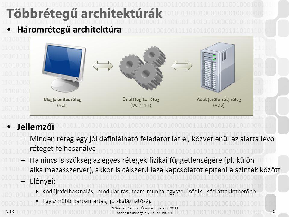 V 1.0 •Háromrétegű architektúra •Jellemzői –Minden réteg egy jól definiálható feladatot lát el, közvetlenül az alatta lévő réteget felhasználva –Ha ni