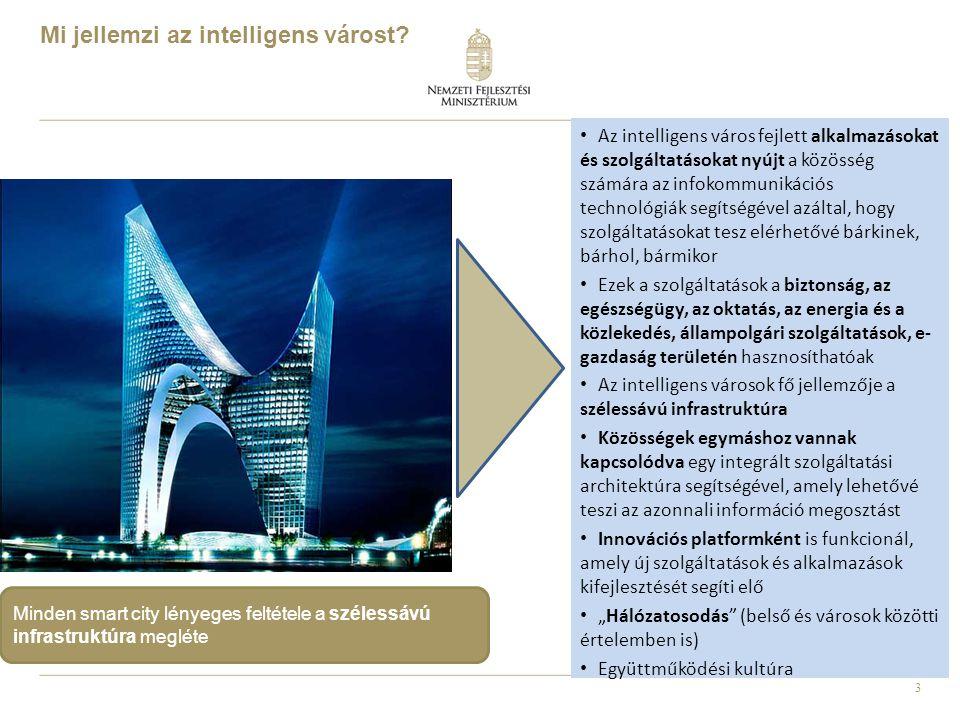 3 • Az intelligens város fejlett alkalmazásokat és szolgáltatásokat nyújt a közösség számára az infokommunikációs technológiák segítségével azáltal, h