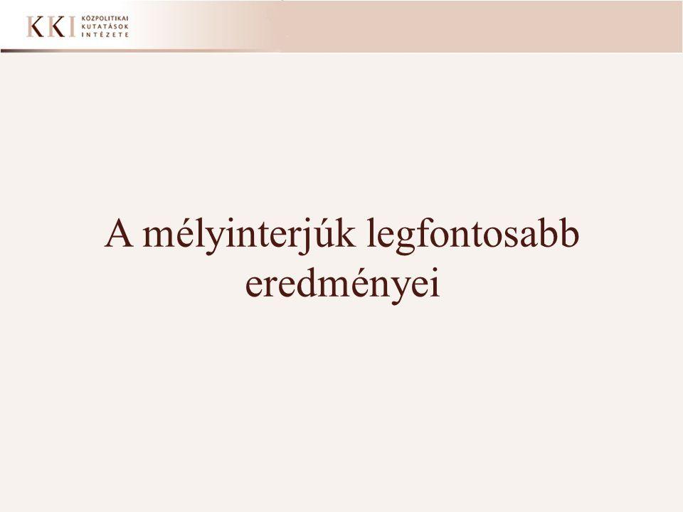 Kitöltési statisztika • Időszak: 2012.