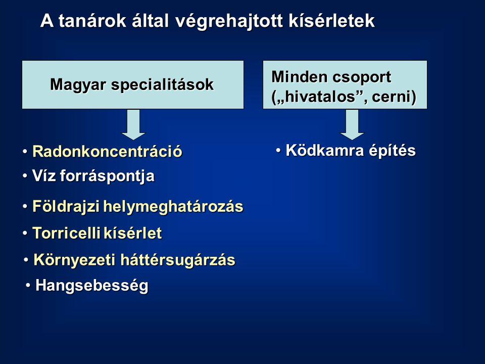 Köszönet támogatóinknak, akik nélkül ez a tanártovábbképzés nem jöhetne létre Idei jelentkezési info: http://www.kfki.hu/elft/aktual/cernut10.doc