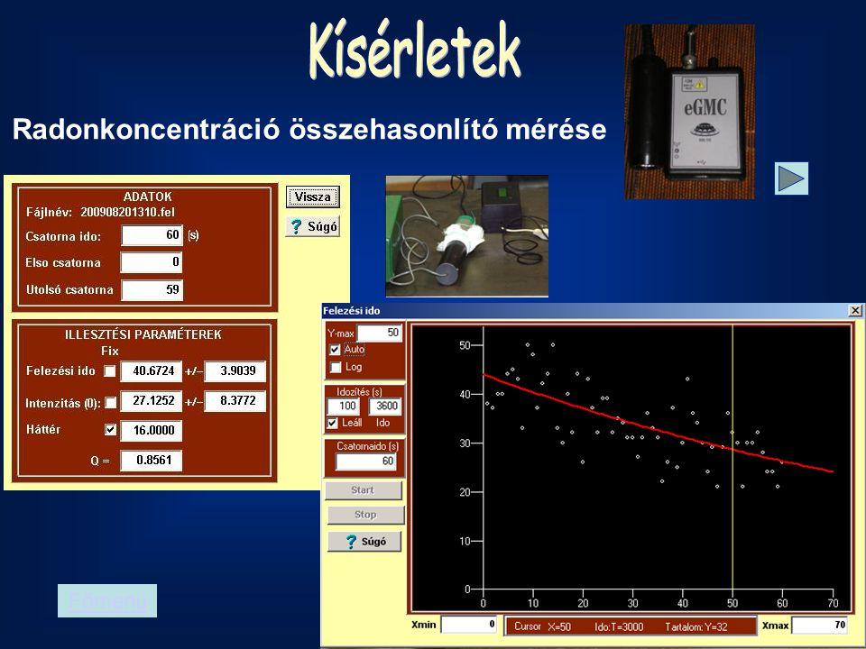 Radonkoncentráció összehasonlító mérése Főmenü