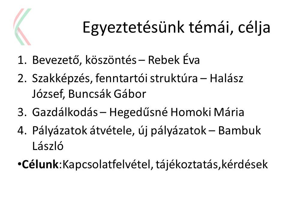 Ceglédi Tankerület elhelyezése  Székhely: 2700 Cegléd, Kossuth F.