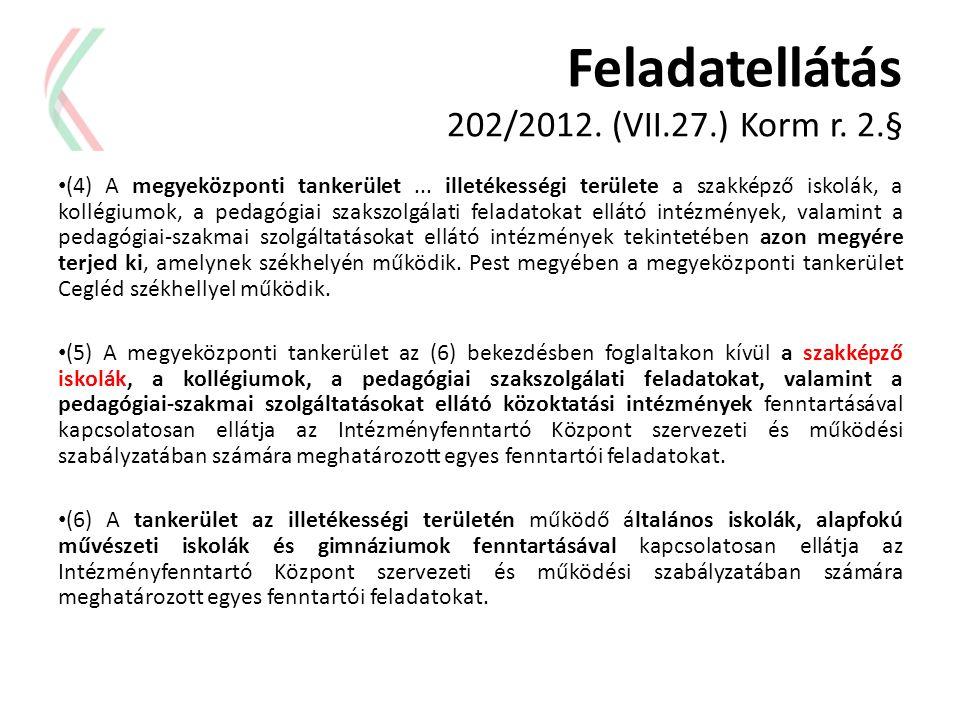 Feladatellátás 202/2012. (VII.27.) Korm r. 2.§ • (4) A megyeközponti tankerület... illetékességi területe a szakképző iskolák, a kollégiumok, a pedagó