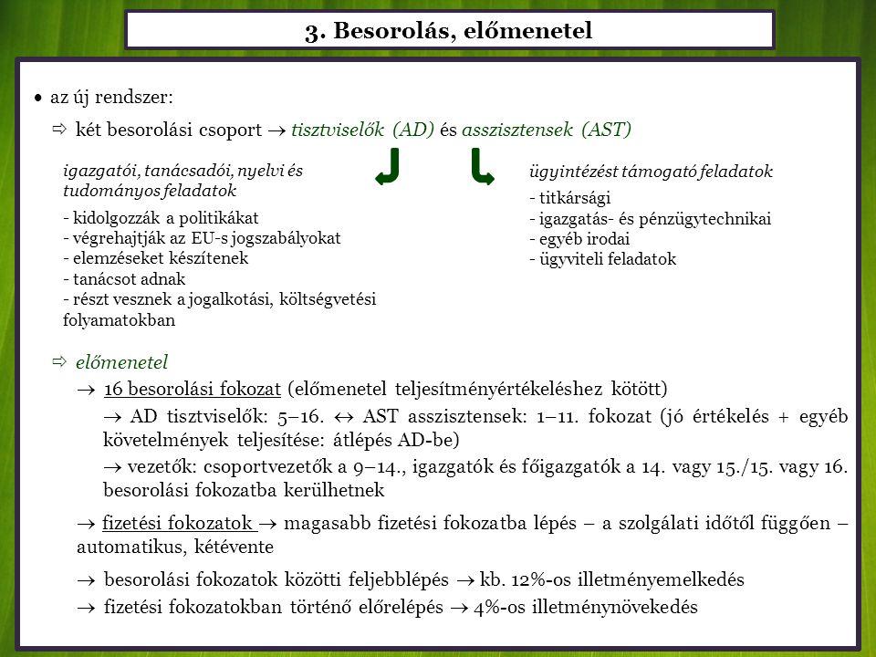 3. Besorolás, előmenetel  az új rendszer:  két besorolási csoport  tisztviselők (AD) és asszisztensek (AST)  előmenetel  16 besorolási fokozat (e