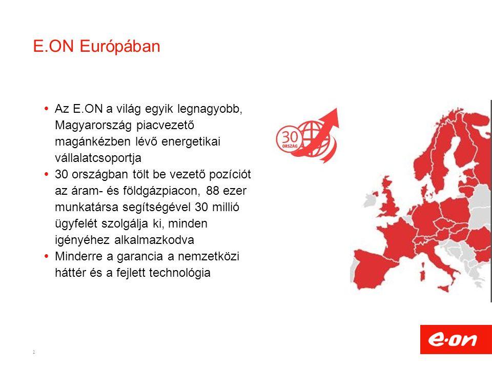 E.ON Európában  Az E.ON a világ egyik legnagyobb, Magyarország piacvezető magánkézben lévő energetikai vállalatcsoportja  30 országban tölt be vezet