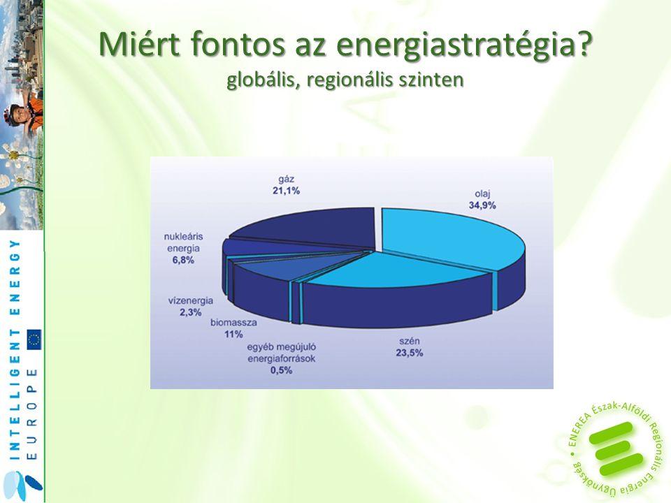 Miért fontos az energiastratégia? globális, regionális szinten