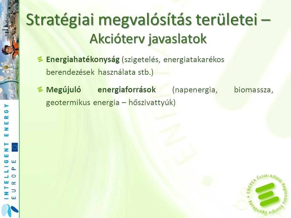 Stratégiai megvalósítás területei – Akcióterv javaslatok Energiahatékonyság (szigetelés, energiatakarékos berendezések használata stb.) Megújuló energ