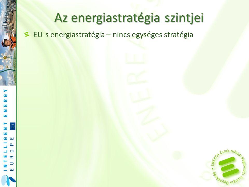 Regionális energiastratégia Észak-Alföldi Régió energiastratégiája – 2010 Földrajzi jellemzés Gazdasági – társadalmi jellemzés A jelenlegi energiafelhasználás struktúrája Potenciálok SWOT-analízis Átfogó stratégiai célok meghatározása Stratégiai célkitűzések megfogalmazása Stratégiai megvalósítás területei