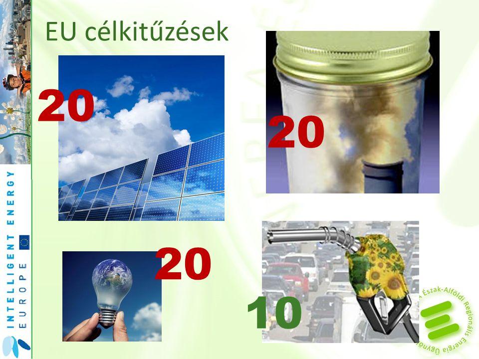 Átfogó stratégiai célok Az energiafüggőség csökkentése Az energiabiztonság megteremtése Az épületek energiahatékonyságának megvalósítása A megújuló energiaforrások részarányának növelése, ezáltal hozzájárulás a CO 2 szint csökkentéséhez Települési környezet minőség állapotának és a lakosság életminőségének javítása Hozzájárulás a lokális gazdaság fejlesztéséhez a kistérségekben Az energiaforrások lokális felhasználása