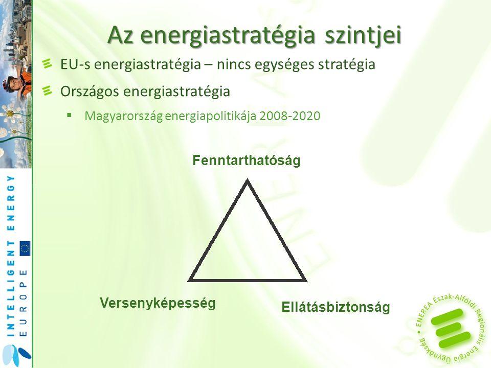 Az energiastratégia szintjei EU-s energiastratégia – nincs egységes stratégia Országos energiastratégia  Magyarország energiapolitikája 2008-2020 - Fenntarthatóság – Versenyképesség – Ellátásbiztonság - Energetika és a közlekedéspolitika összefüggése - - Tagállamok együttműködése - Atomerőművek szerepe - Piaci verseny