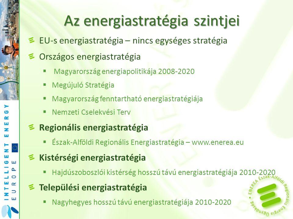 Az energiastratégia szintjei EU-s energiastratégia – nincs egységes stratégia Országos energiastratégia  Magyarország energiapolitikája 2008-2020  M